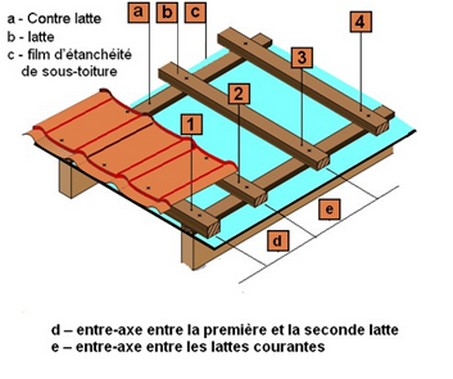 lattage contre lattage
